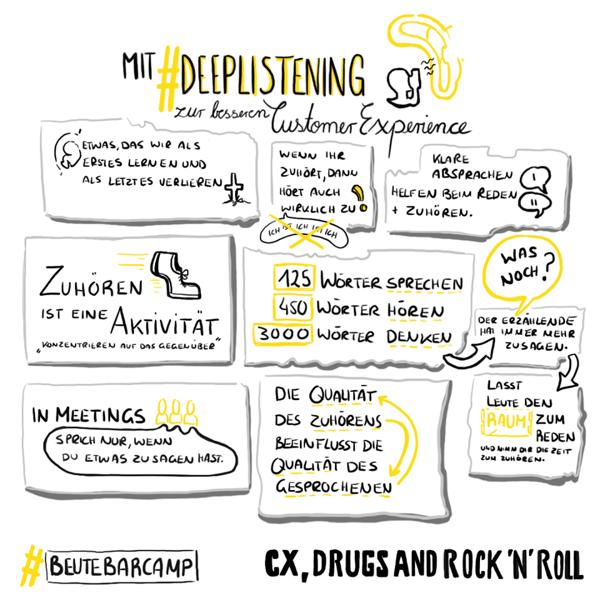 beutebarcamp-sketchnote-deeplistening