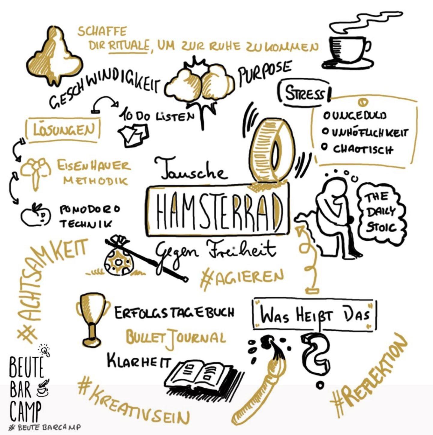 stephanie-kowalski-sketchnote-beutebarcamp-hamsterrad