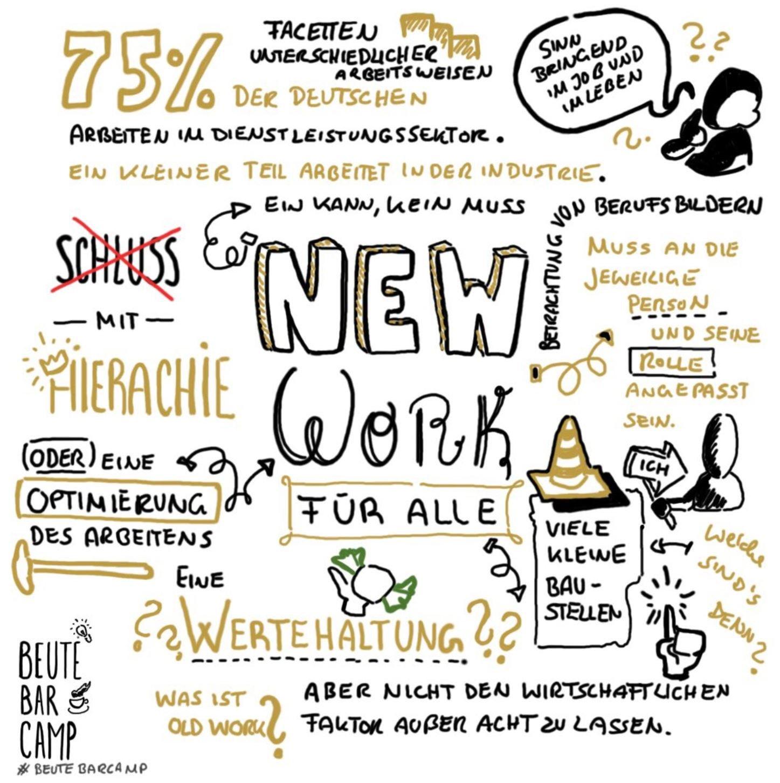 stephanie-kowalski-sketchnote-beutebarcamp-new-work
